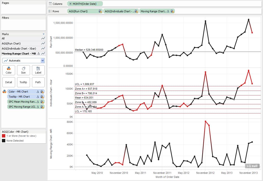 2013-09-23 14_07_48-Tableau - process control charts