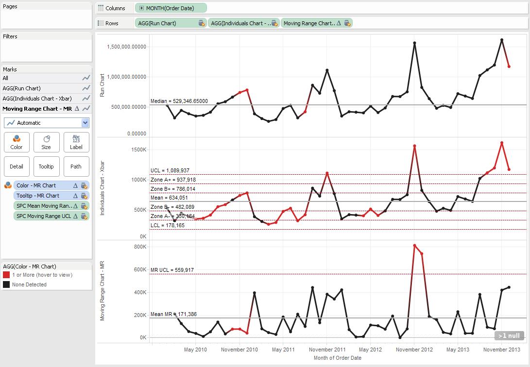 2013-09-23 14_09_23-Tableau - process control charts