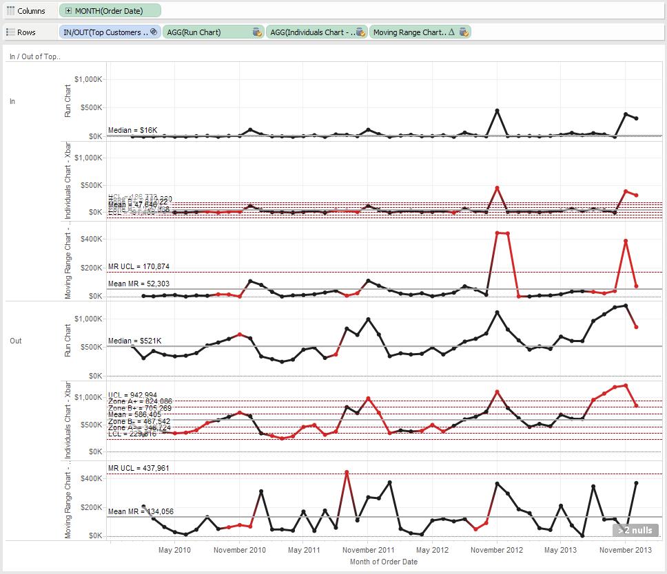 2013-09-23 14_20_28-Tableau - process control charts