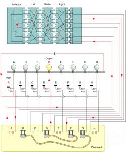 enigma_circuit