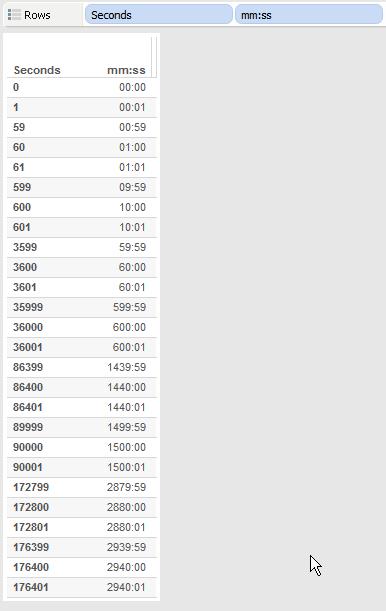 2014-07-30 13_46_12-Tableau - duration formatting