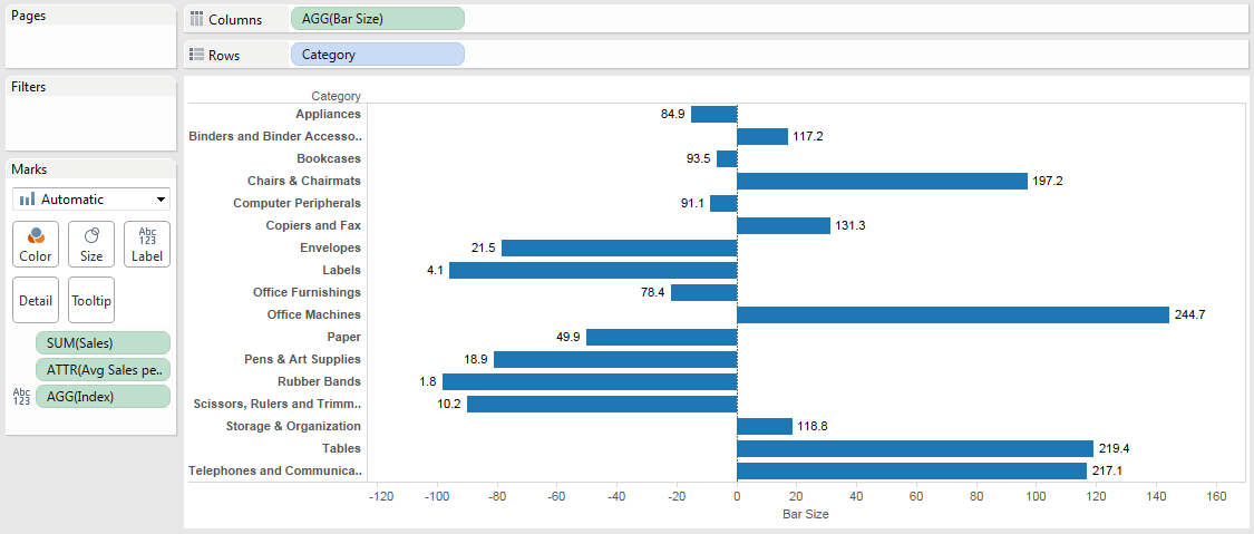Moving the Center Line of a Bar Chart with a Gantt Chart