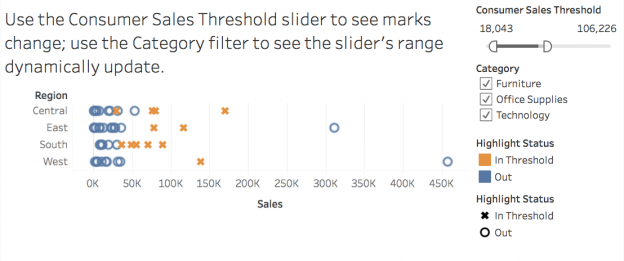 drawing with numbers thoughts on data visualization and tableau